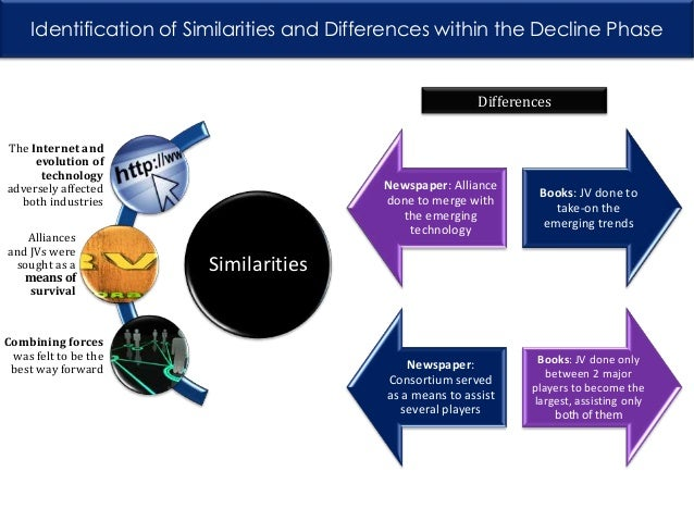 difference between strategic alliance and joint venture pdf