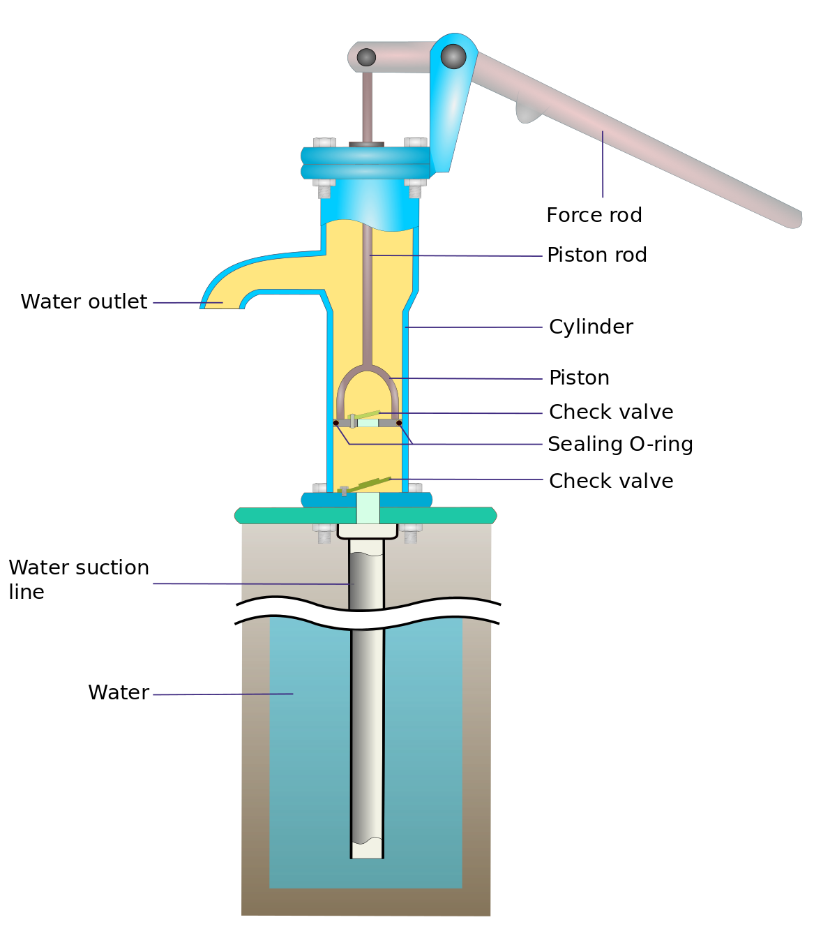 manual water pump for well