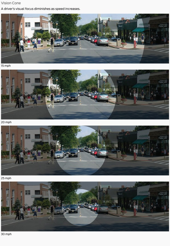 street design the secret to great cities and towns pdf