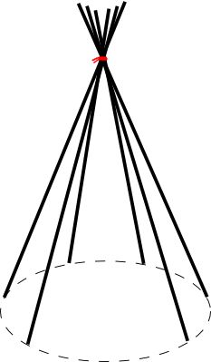 manual to build a tent out of canes