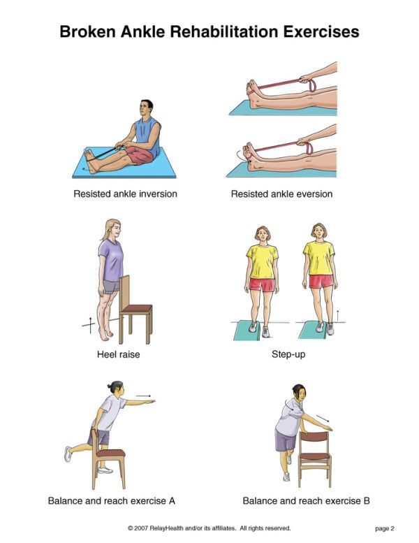 post surgical ankle exercises pdf